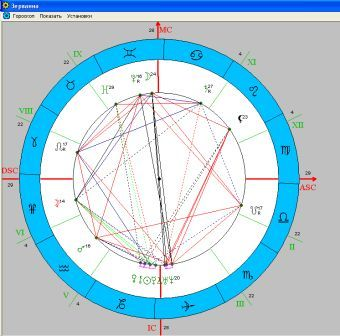 dm rost goroskop2